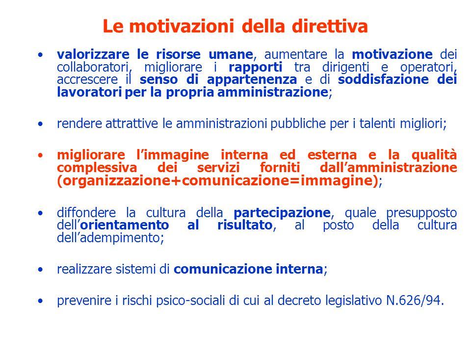 Le motivazioni della direttiva valorizzare le risorse umane, aumentare la motivazione dei collaboratori, migliorare i rapporti tra dirigenti e operato