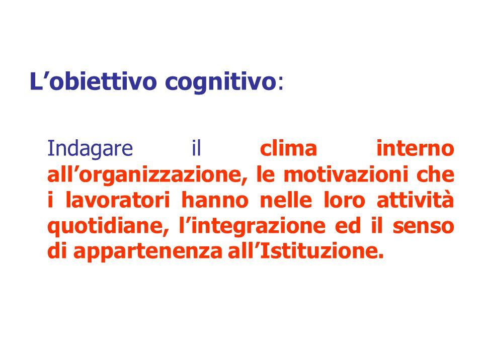Lobiettivo cognitivo: Indagare il clima interno allorganizzazione, le motivazioni che i lavoratori hanno nelle loro attività quotidiane, lintegrazione