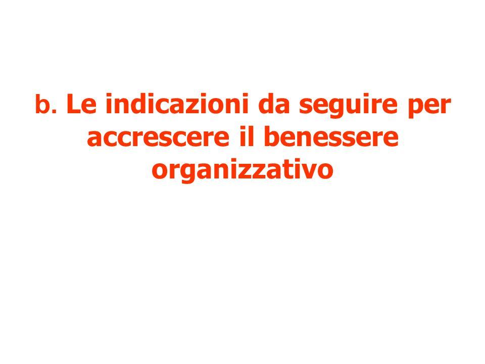 b. Le indicazioni da seguire per accrescere il benessere organizzativo
