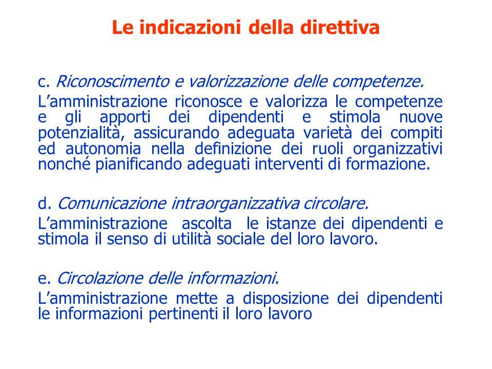 Le indicazioni della direttiva c. Riconoscimento e valorizzazione delle competenze. Lamministrazione riconosce e valorizza le competenze e gli apporti
