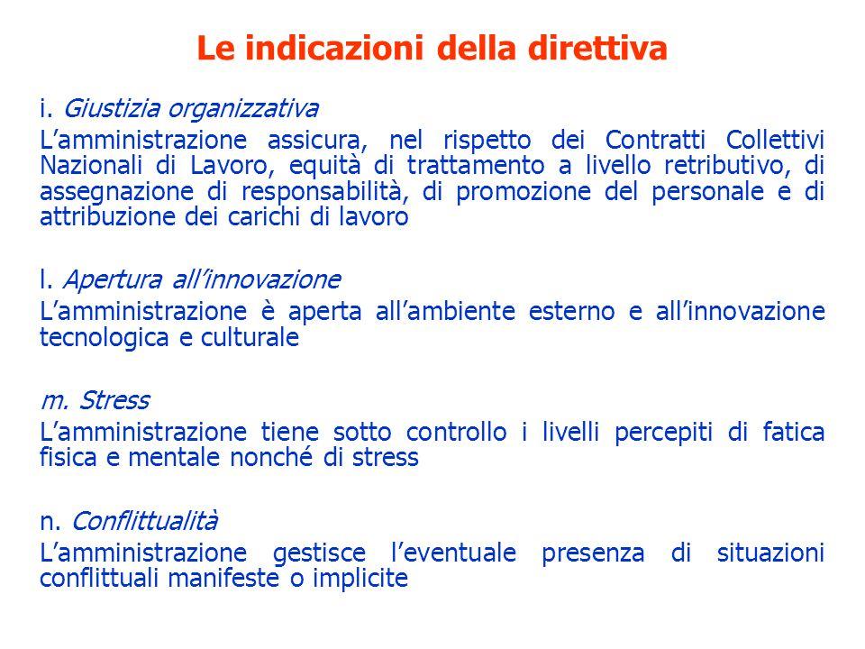 Le indicazioni della direttiva i. Giustizia organizzativa Lamministrazione assicura, nel rispetto dei Contratti Collettivi Nazionali di Lavoro, equità