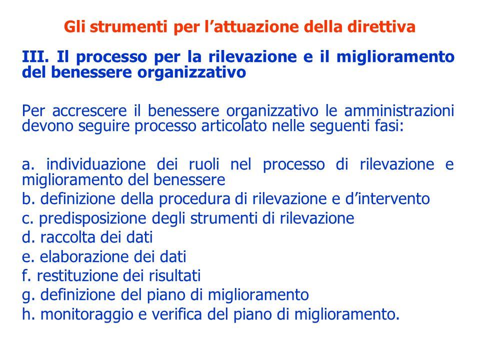 Gli strumenti per lattuazione della direttiva III. Il processo per la rilevazione e il miglioramento del benessere organizzativo Per accrescere il ben