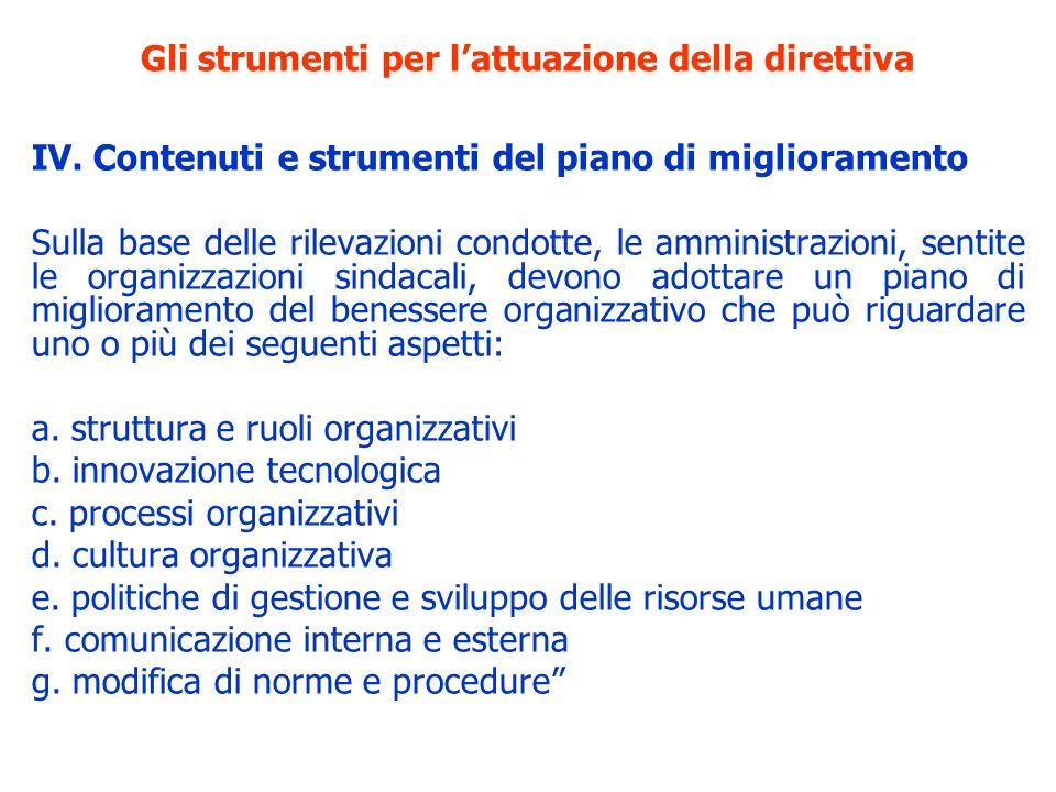 Gli strumenti per lattuazione della direttiva IV. Contenuti e strumenti del piano di miglioramento Sulla base delle rilevazioni condotte, le amministr
