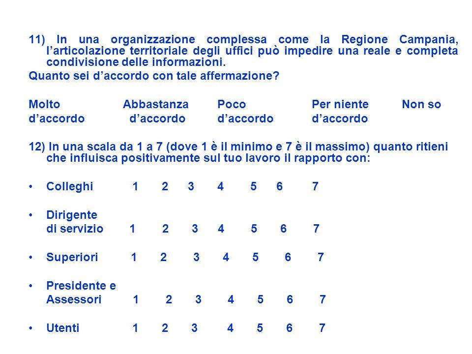 11) In una organizzazione complessa come la Regione Campania, larticolazione territoriale degli uffici può impedire una reale e completa condivisione