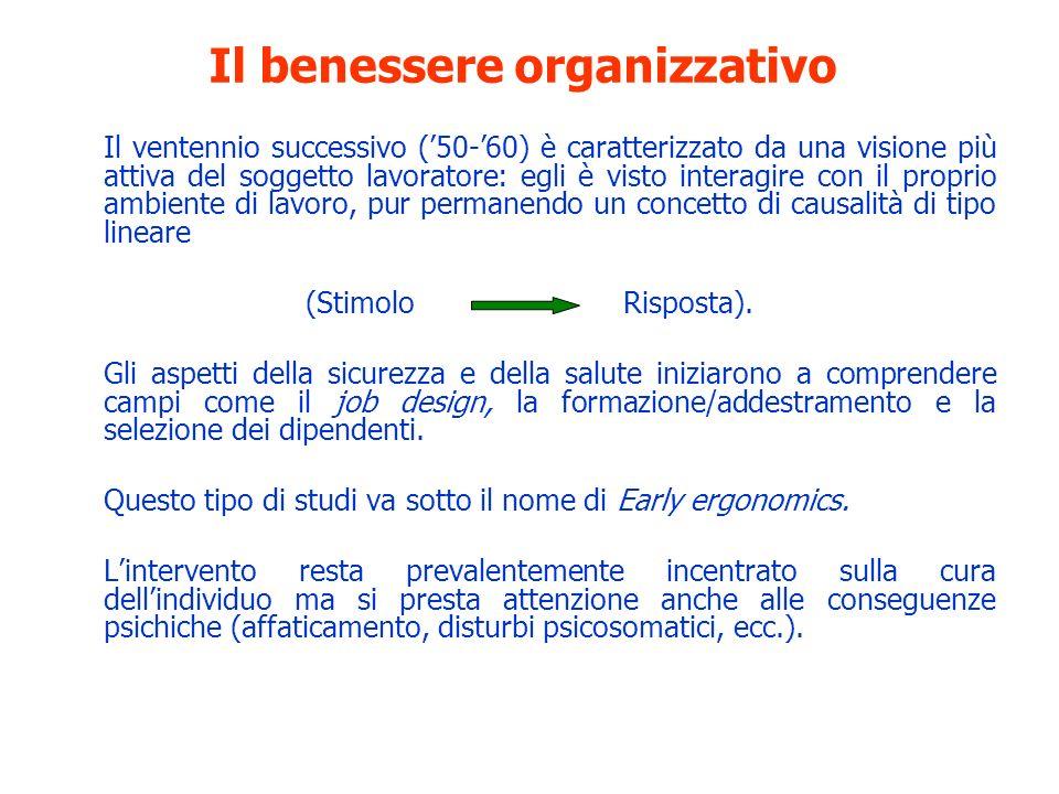 Il benessere organizzativo Il ventennio successivo (50-60) è caratterizzato da una visione più attiva del soggetto lavoratore: egli è visto interagire