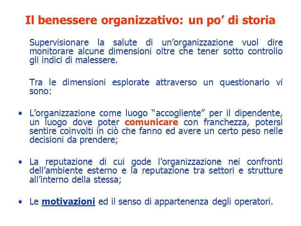 Il benessere organizzativo: un po di storia Supervisionare la salute di unorganizzazione vuol dire monitorare alcune dimensioni oltre che tener sotto