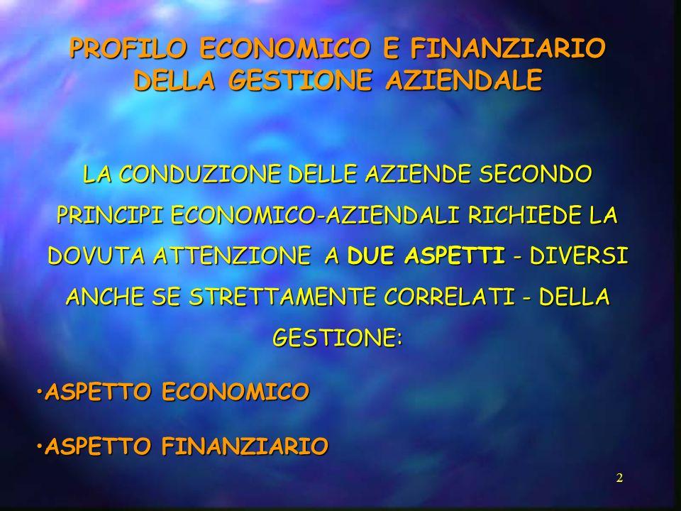 2 PROFILO ECONOMICO E FINANZIARIO DELLA GESTIONE AZIENDALE LA CONDUZIONE DELLE AZIENDE SECONDO PRINCIPI ECONOMICO-AZIENDALI RICHIEDE LA DOVUTA ATTENZI