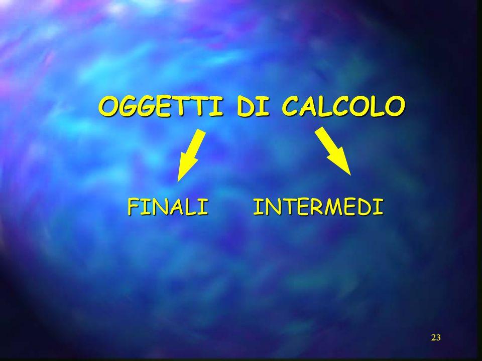 23 OGGETTI DI CALCOLO FINALIINTERMEDI