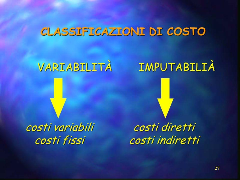 27 CLASSIFICAZIONI DI COSTO VARIABILITÀIMPUTABILIÀ costi variabili costi fissi costi diretti costi indiretti