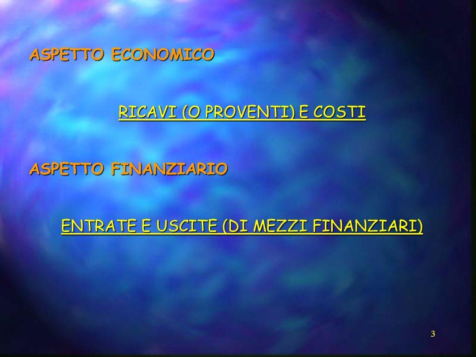 3 ASPETTO ECONOMICO RICAVI (O PROVENTI) E COSTI ASPETTO FINANZIARIO ENTRATE E USCITE (DI MEZZI FINANZIARI)