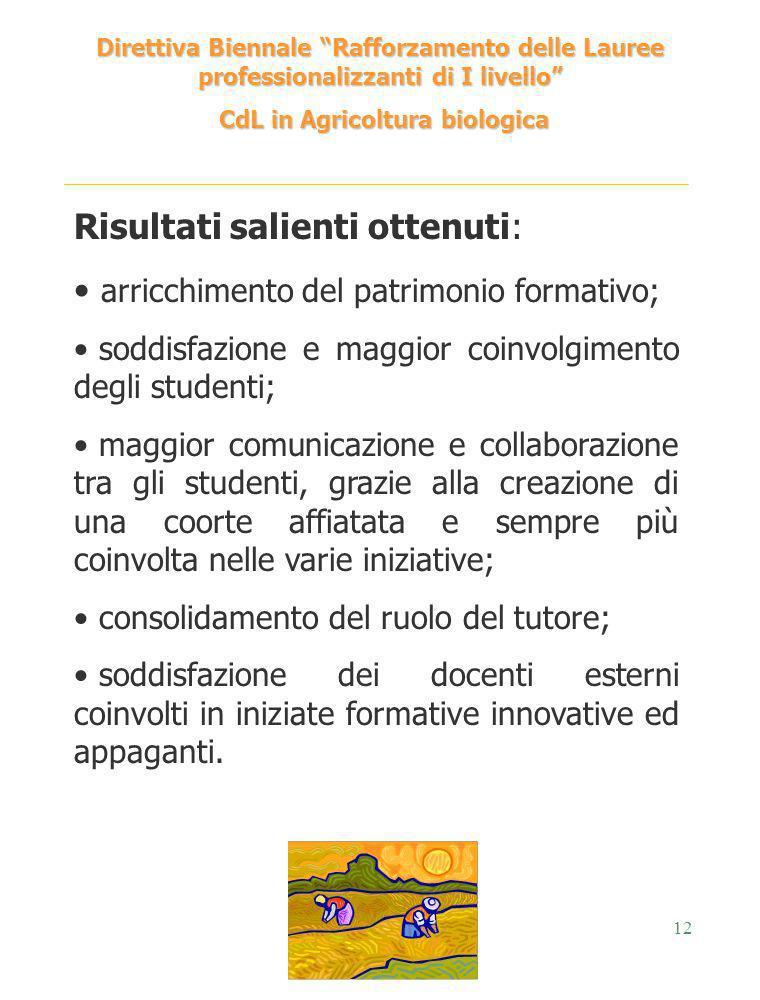 12 Direttiva Biennale Rafforzamento delle Lauree professionalizzanti di I livello CdL in Agricoltura biologica CdL in Agricoltura biologica Risultati