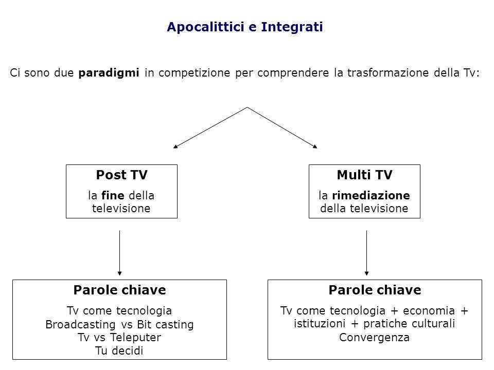 Le pratiche del pubblico Tv nei media studies Modello funzionalista: la Tv fornisce risposte ad alcuni bisogni della nostra società.