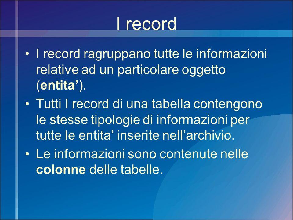 I record I record ragruppano tutte le informazioni relative ad un particolare oggetto (entita). Tutti I record di una tabella contengono le stesse tip