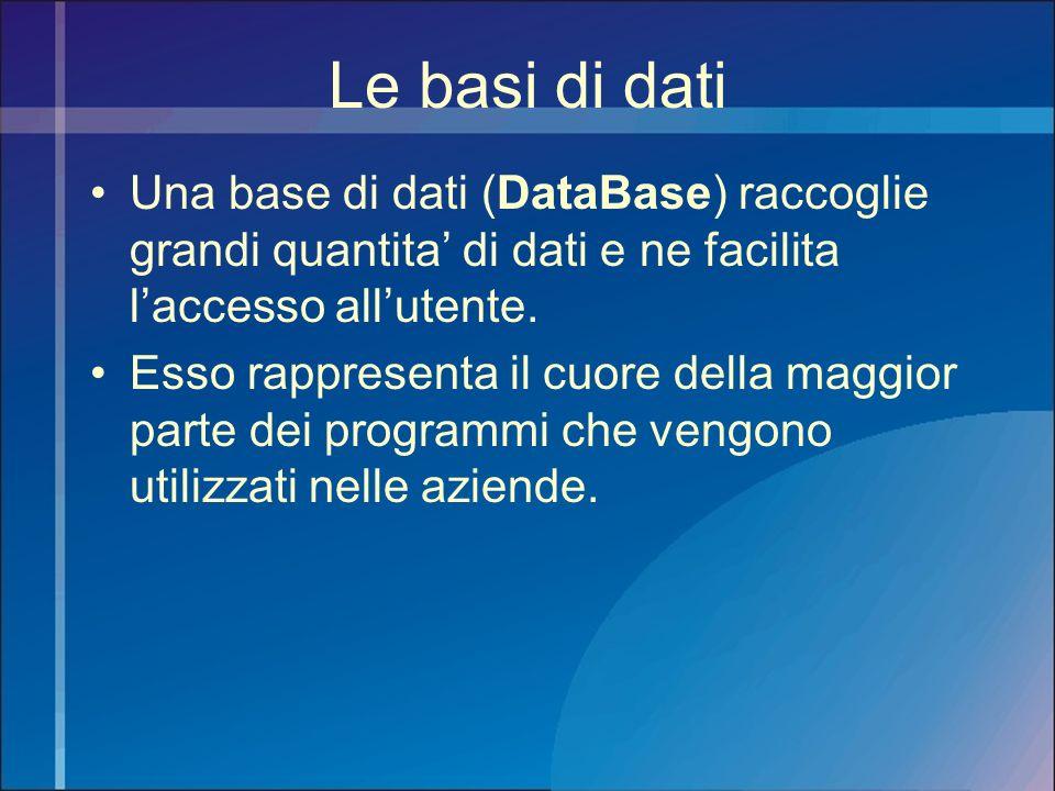 Le basi di dati Una base di dati (DataBase) raccoglie grandi quantita di dati e ne facilita laccesso allutente. Esso rappresenta il cuore della maggio