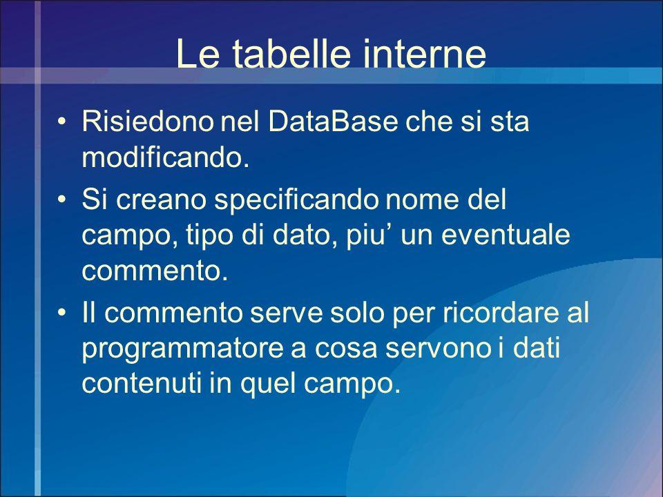 Le tabelle interne Risiedono nel DataBase che si sta modificando. Si creano specificando nome del campo, tipo di dato, piu un eventuale commento. Il c
