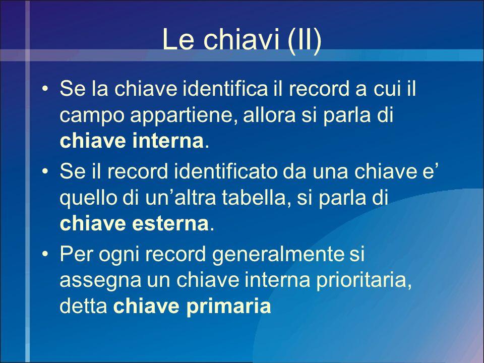 Le chiavi (II) Se la chiave identifica il record a cui il campo appartiene, allora si parla di chiave interna. Se il record identificato da una chiave