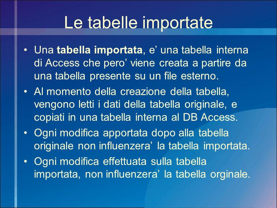 Le tabelle importate Una tabella importata, e una tabella interna di Access che pero viene creata a partire da una tabella presente su un file esterno