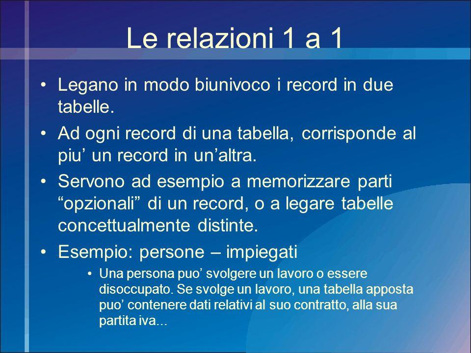 Le relazioni 1 a 1 Legano in modo biunivoco i record in due tabelle. Ad ogni record di una tabella, corrisponde al piu un record in unaltra. Servono a