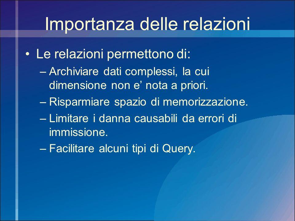Importanza delle relazioni Le relazioni permettono di: –Archiviare dati complessi, la cui dimensione non e nota a priori. –Risparmiare spazio di memor