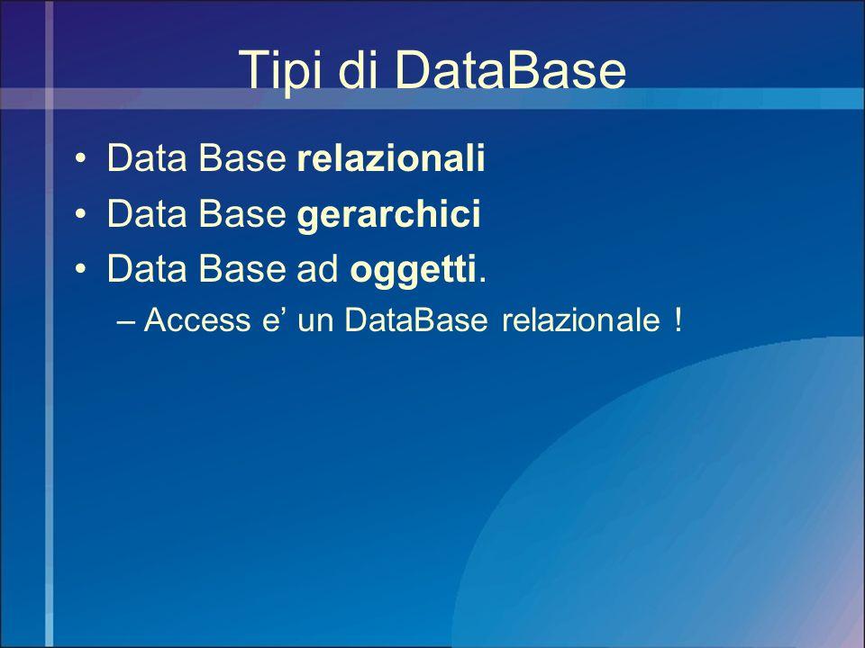 Tipi di DataBase Data Base relazionali Data Base gerarchici Data Base ad oggetti. –Access e un DataBase relazionale !
