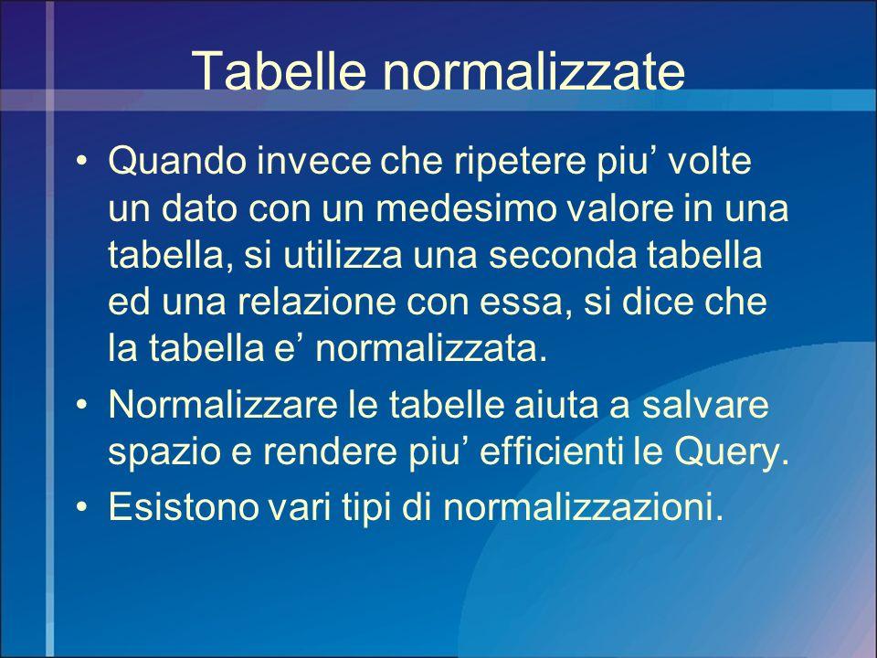 Tabelle normalizzate Quando invece che ripetere piu volte un dato con un medesimo valore in una tabella, si utilizza una seconda tabella ed una relazi