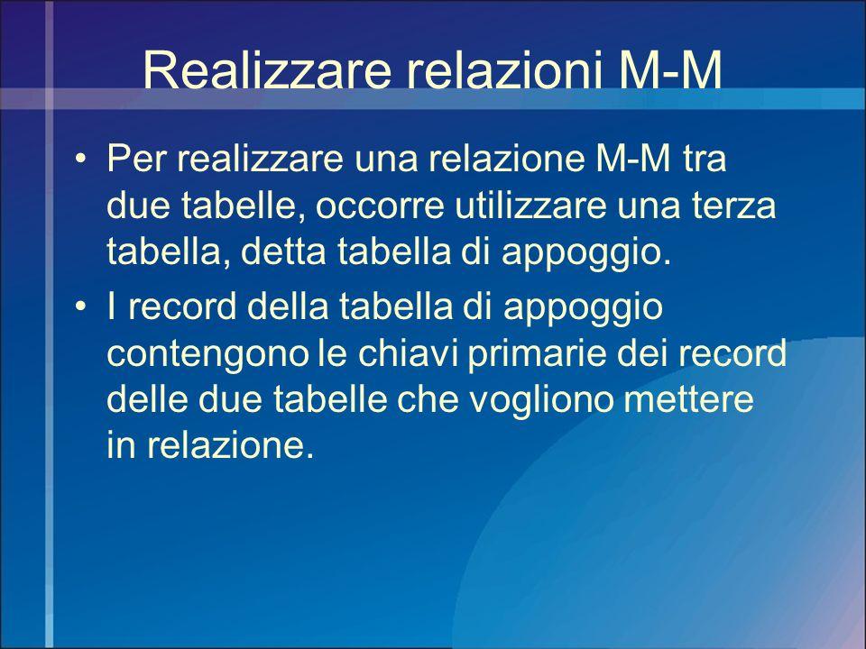 Realizzare relazioni M-M Per realizzare una relazione M-M tra due tabelle, occorre utilizzare una terza tabella, detta tabella di appoggio. I record d