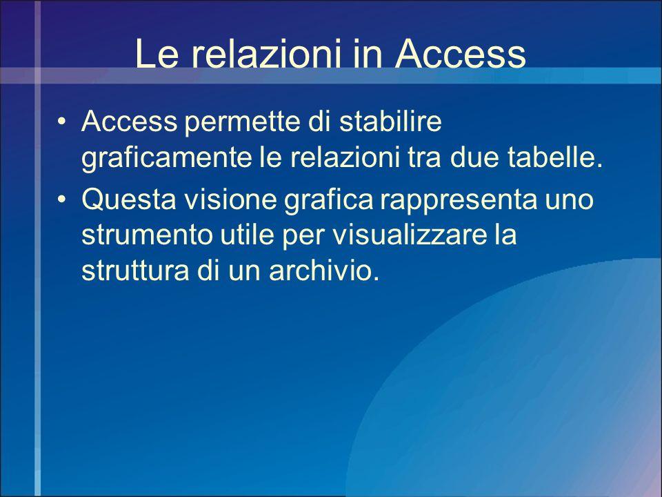 Le relazioni in Access Access permette di stabilire graficamente le relazioni tra due tabelle. Questa visione grafica rappresenta uno strumento utile