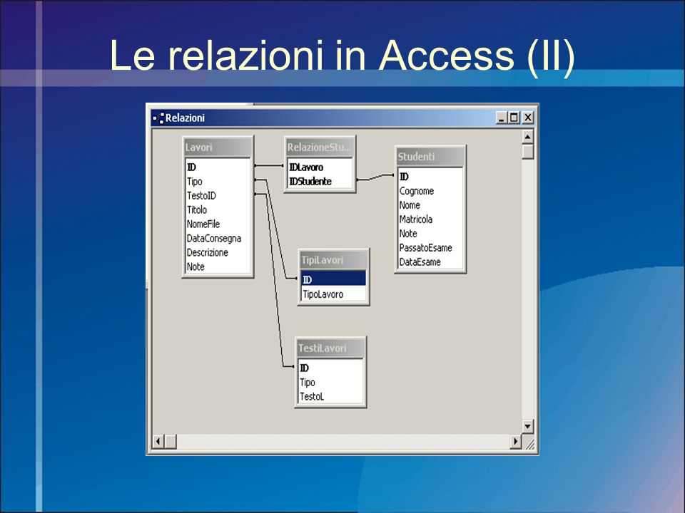 Le relazioni in Access (II)