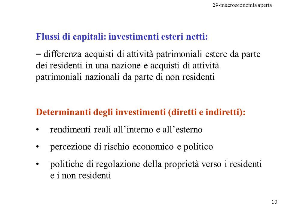 29-macroeconomia aperta 10 Flussi di capitali: investimenti esteri netti: = differenza acquisti di attività patrimoniali estere da parte dei residenti