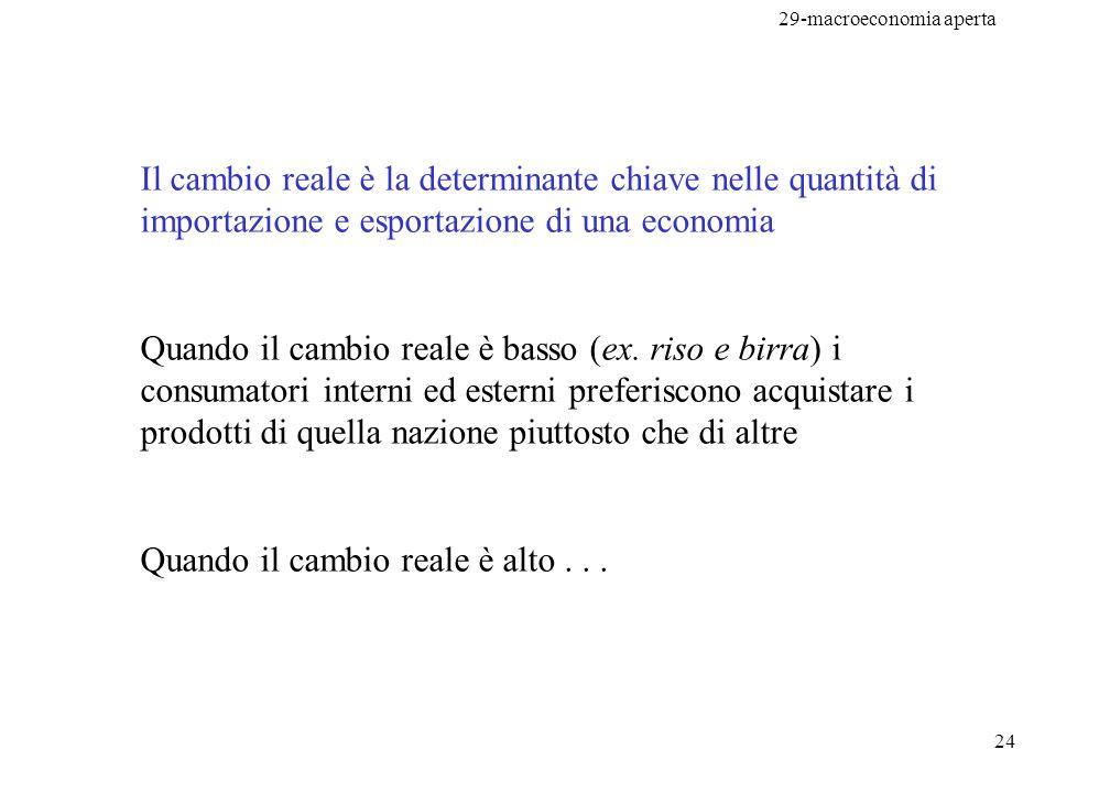 29-macroeconomia aperta 24 Il cambio reale è la determinante chiave nelle quantità di importazione e esportazione di una economia Quando il cambio rea