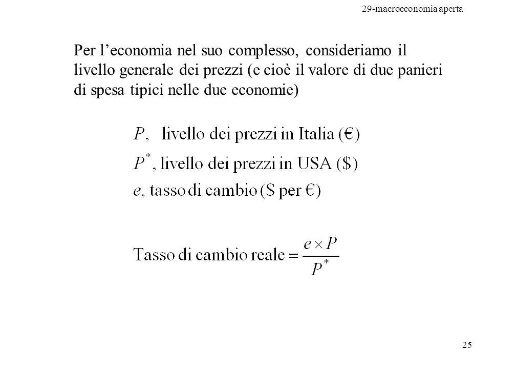 29-macroeconomia aperta 25 Per leconomia nel suo complesso, consideriamo il livello generale dei prezzi (e cioè il valore di due panieri di spesa tipi