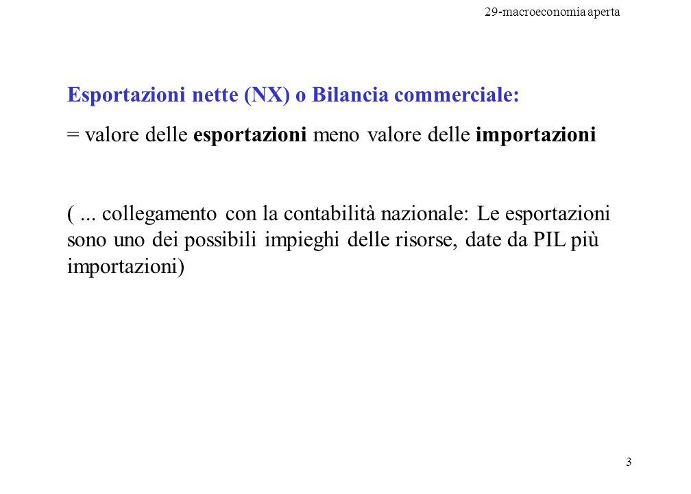 29-macroeconomia aperta 3 Esportazioni nette (NX) o Bilancia commerciale: = valore delle esportazioni meno valore delle importazioni (... collegamento
