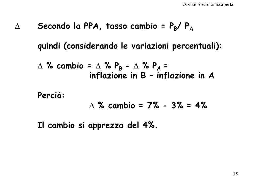 29-macroeconomia aperta 35 Secondo la PPA, tasso cambio = P B / P A quindi (considerando le variazioni percentuali): % cambio = % P B - % P A = inflaz