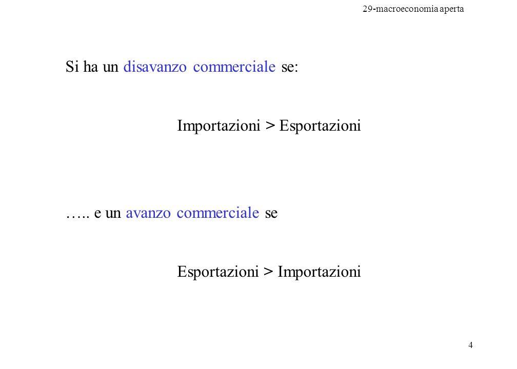 29-macroeconomia aperta 4 Si ha un disavanzo commerciale se: Importazioni > Esportazioni ….. e un avanzo commerciale se Esportazioni > Importazioni