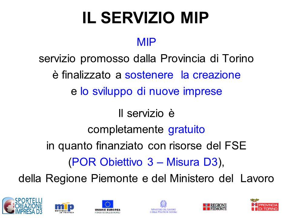 MIP servizio promosso dalla Provincia di Torino è finalizzato a sostenere la creazione e lo sviluppo di nuove imprese Il servizio è completamente gratuito in quanto finanziato con risorse del FSE (POR Obiettivo 3 – Misura D3), della Regione Piemonte e del Ministero del Lavoro IL SERVIZIO MIP