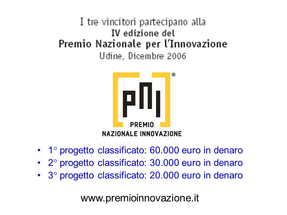 1° progetto classificato: 60.000 euro in denaro 2° progetto classificato: 30.000 euro in denaro 3° progetto classificato: 20.000 euro in denaro www.premioinnovazione.it