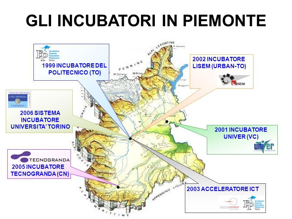GLI INCUBATORI IN PIEMONTE 2001 INCUBATORE UNIVER (VC) 1999 INCUBATORE DEL POLITECNICO (TO) 2005 INCUBATORE TECNOGRANDA (CN) 2002 INCUBATORE LISEM (URBAN-TO) 2003 ACCELERATORE ICT 2006 SISTEMA INCUBATORE UNIVERSITA TORINO