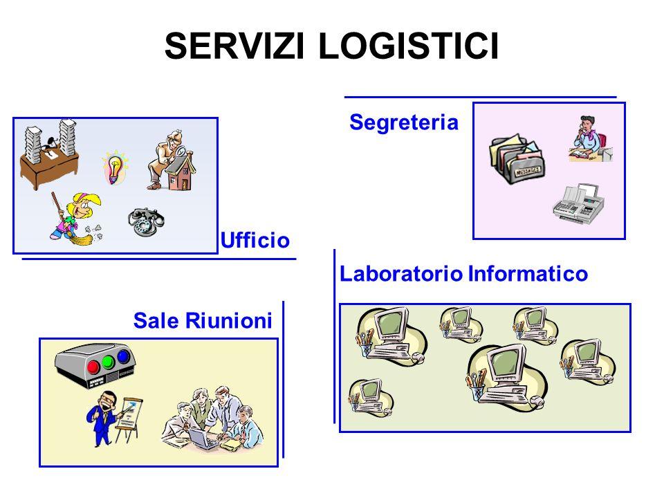 Segreteria SERVIZI LOGISTICI Sale Riunioni Laboratorio Informatico Ufficio