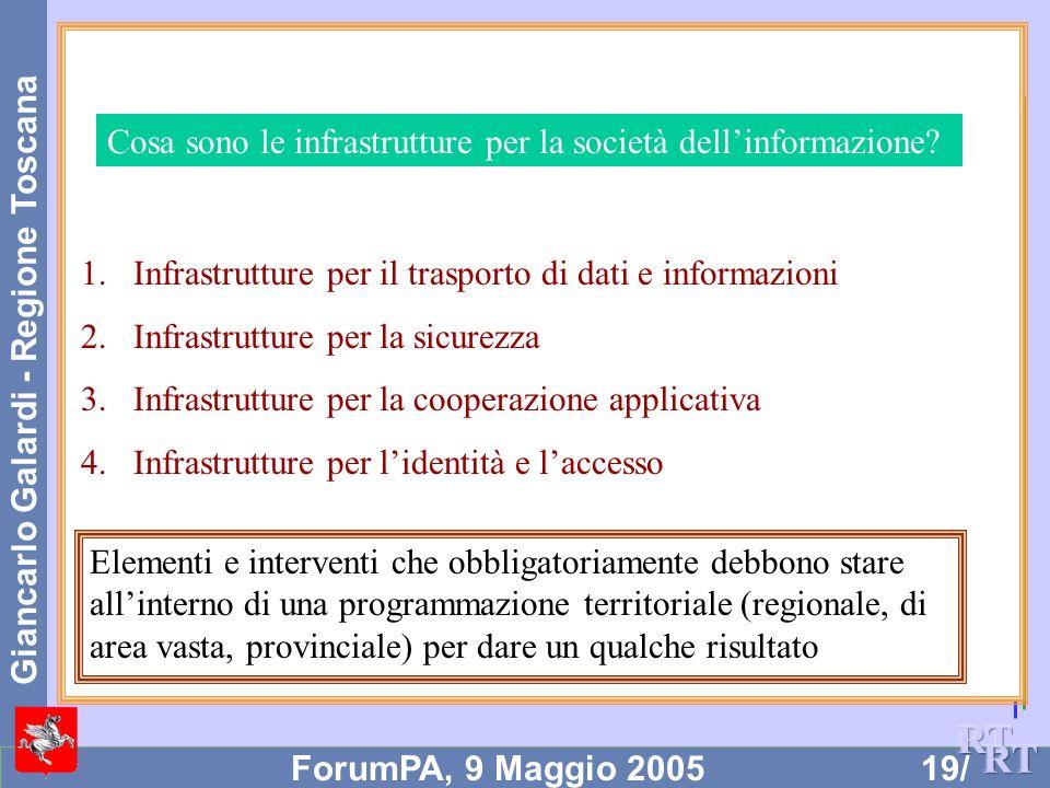 Giancarlo Galardi - Regione Toscana ForumPA, 9 Maggio 200519/ Cosa sono le infrastrutture per la società dellinformazione? 1. 1.Infrastrutture per il