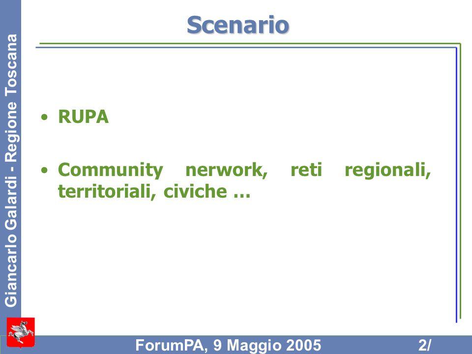 Giancarlo Galardi - Regione Toscana ForumPA, 9 Maggio 20052/ Scenario RUPA Community nerwork, reti regionali, territoriali, civiche …
