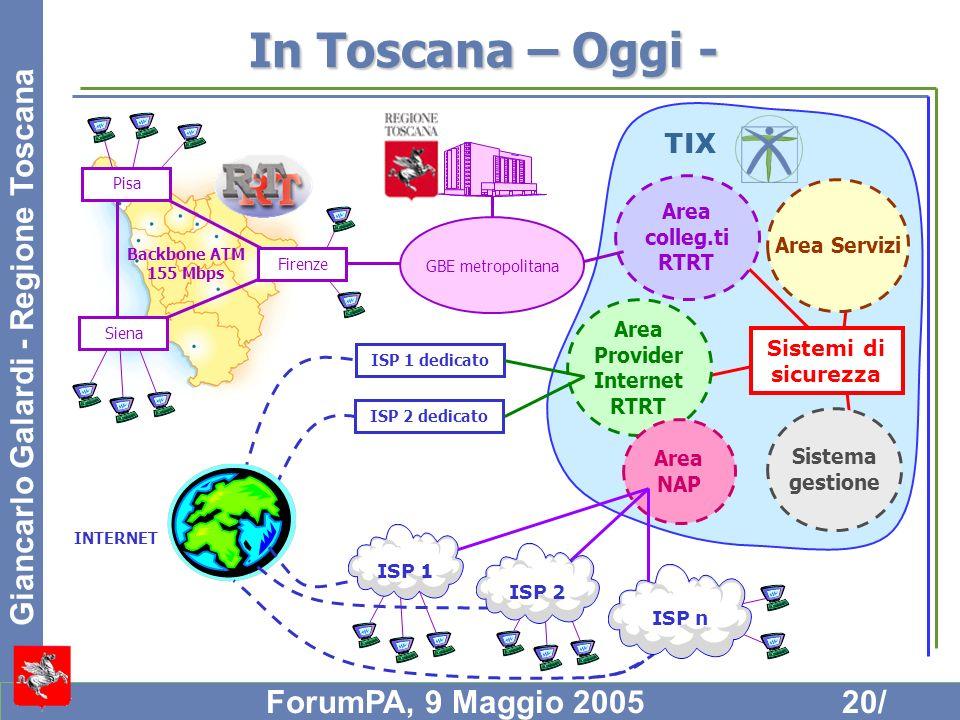 Giancarlo Galardi - Regione Toscana ForumPA, 9 Maggio 200520/ In Toscana – Oggi - Area Provider Internet RTRT Sistema gestione Area Servizi Area colle