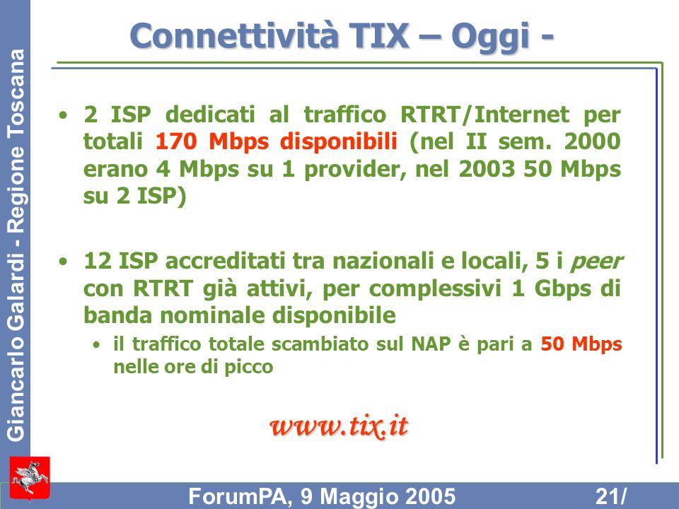 Giancarlo Galardi - Regione Toscana ForumPA, 9 Maggio 200521/ Connettività TIX – Oggi - 2 ISP dedicati al traffico RTRT/Internet per totali 170 Mbps d