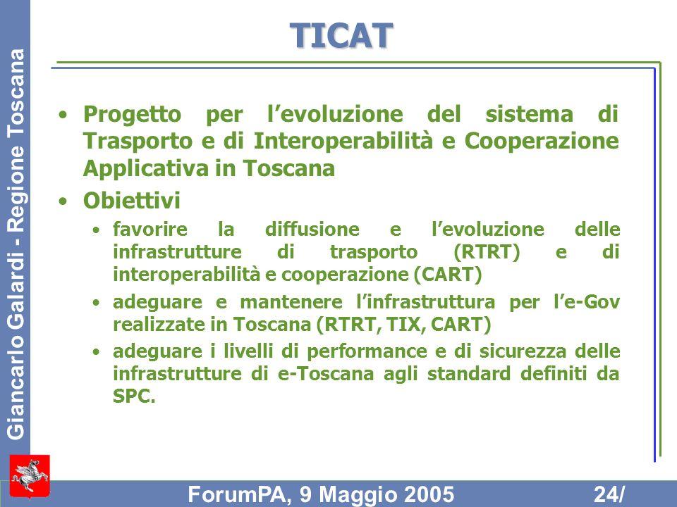 Giancarlo Galardi - Regione Toscana ForumPA, 9 Maggio 200524/ TICAT Progetto per levoluzione del sistema di Trasporto e di Interoperabilità e Cooperaz