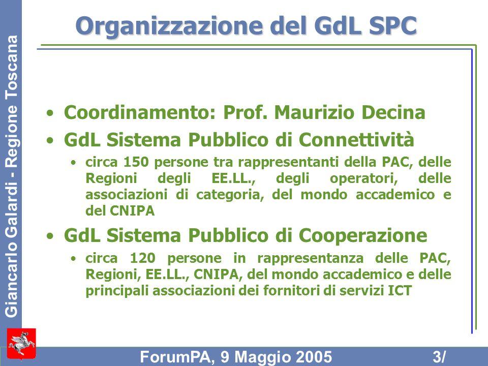 Giancarlo Galardi - Regione Toscana ForumPA, 9 Maggio 200524/ TICAT Progetto per levoluzione del sistema di Trasporto e di Interoperabilità e Cooperazione Applicativa in Toscana Obiettivi favorire la diffusione e levoluzione delle infrastrutture di trasporto (RTRT) e di interoperabilità e cooperazione (CART) adeguare e mantenere linfrastruttura per le-Gov realizzate in Toscana (RTRT, TIX, CART) adeguare i livelli di performance e di sicurezza delle infrastrutture di e-Toscana agli standard definiti da SPC.