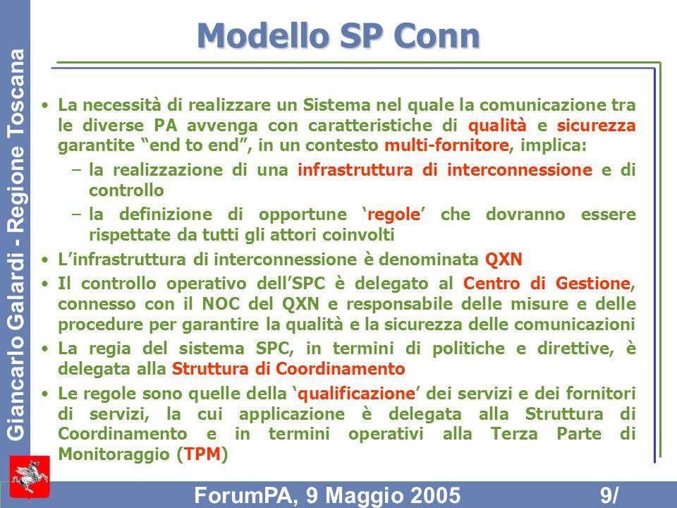 Giancarlo Galardi - Regione Toscana ForumPA, 9 Maggio 200510/ Schema architetturale SPC Qualified eXchange Network Sede NAP A Sede NAP B Sede NAP C Sede NAP D Q-ISP 2 Q-ISP 3 ISP 1 Q-ISP 4 Q-ISP 5 Q-CN 1 ISP 2 PA Q-ISP 1 PA