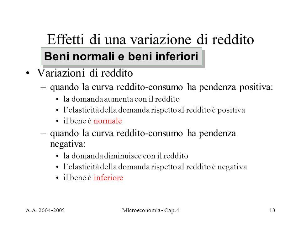 A.A. 2004-2005Microeconomia - Cap.413 Effetti di una variazione di reddito Variazioni di reddito –quando la curva reddito-consumo ha pendenza positiva