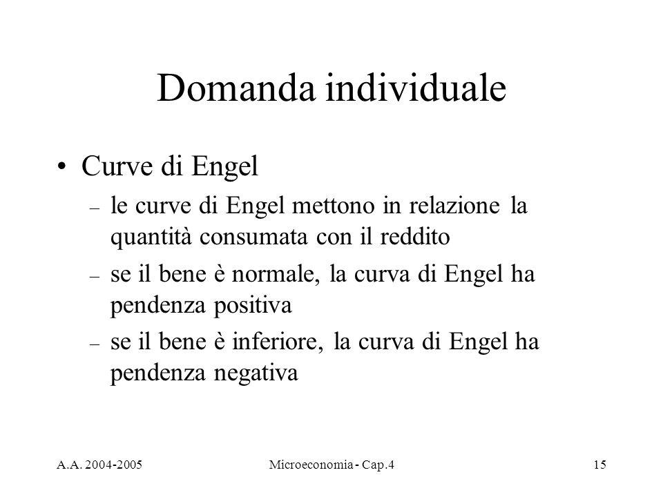 A.A. 2004-2005Microeconomia - Cap.415 Domanda individuale Curve di Engel – le curve di Engel mettono in relazione la quantità consumata con il reddito