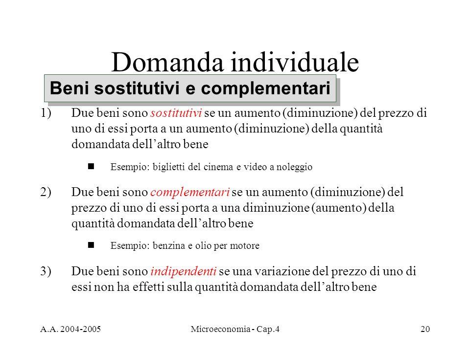 A.A. 2004-2005Microeconomia - Cap.420 Domanda individuale 1)Due beni sono sostitutivi se un aumento (diminuzione) del prezzo di uno di essi porta a un