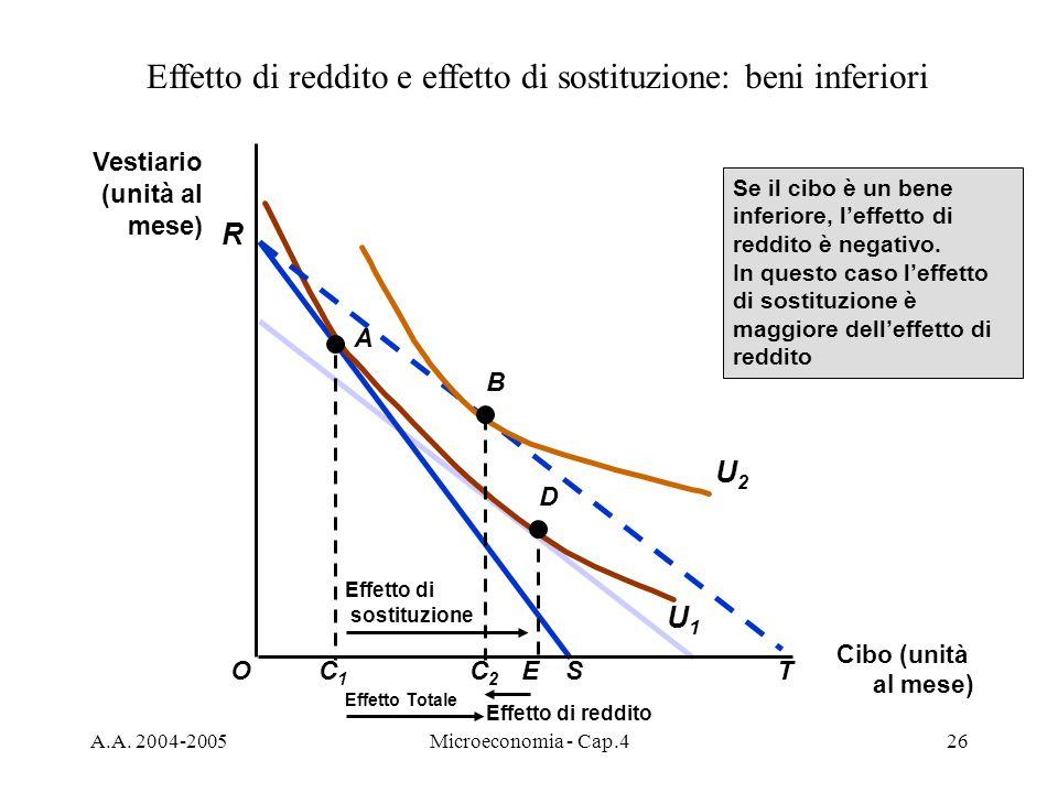 A.A. 2004-2005Microeconomia - Cap.426 Effetto di reddito e effetto di sostituzione: beni inferiori Cibo (unità al mese) O R Vestiario (unità al mese)