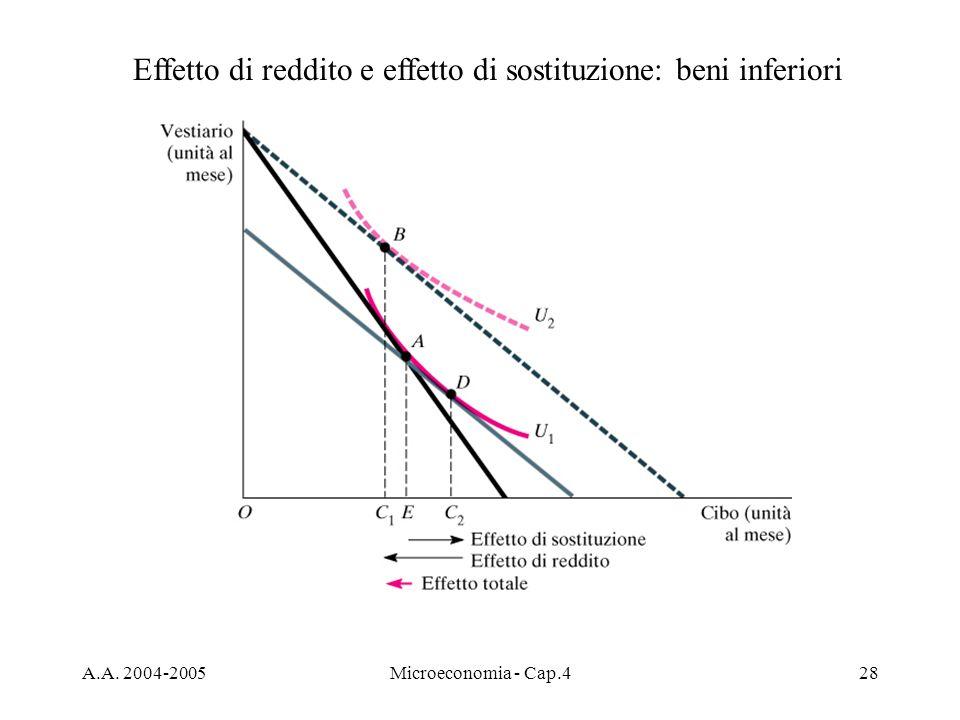 A.A. 2004-2005Microeconomia - Cap.428 Effetto di reddito e effetto di sostituzione: beni inferiori